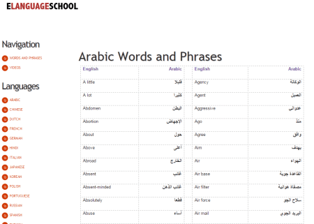 Arab Academy - Learn to Speak Arabic Online - Simple ...
