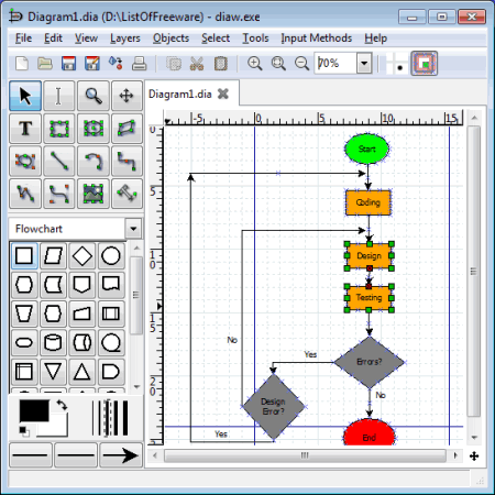 Free Diagram Program - Block And Schematic Diagrams •