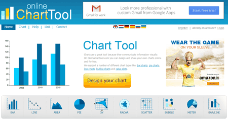 Onlinecharttool Is An Online Tool For Creating Charts In Easy And Systematic Way On The Startup Of Chart You Will Be Asked To Select