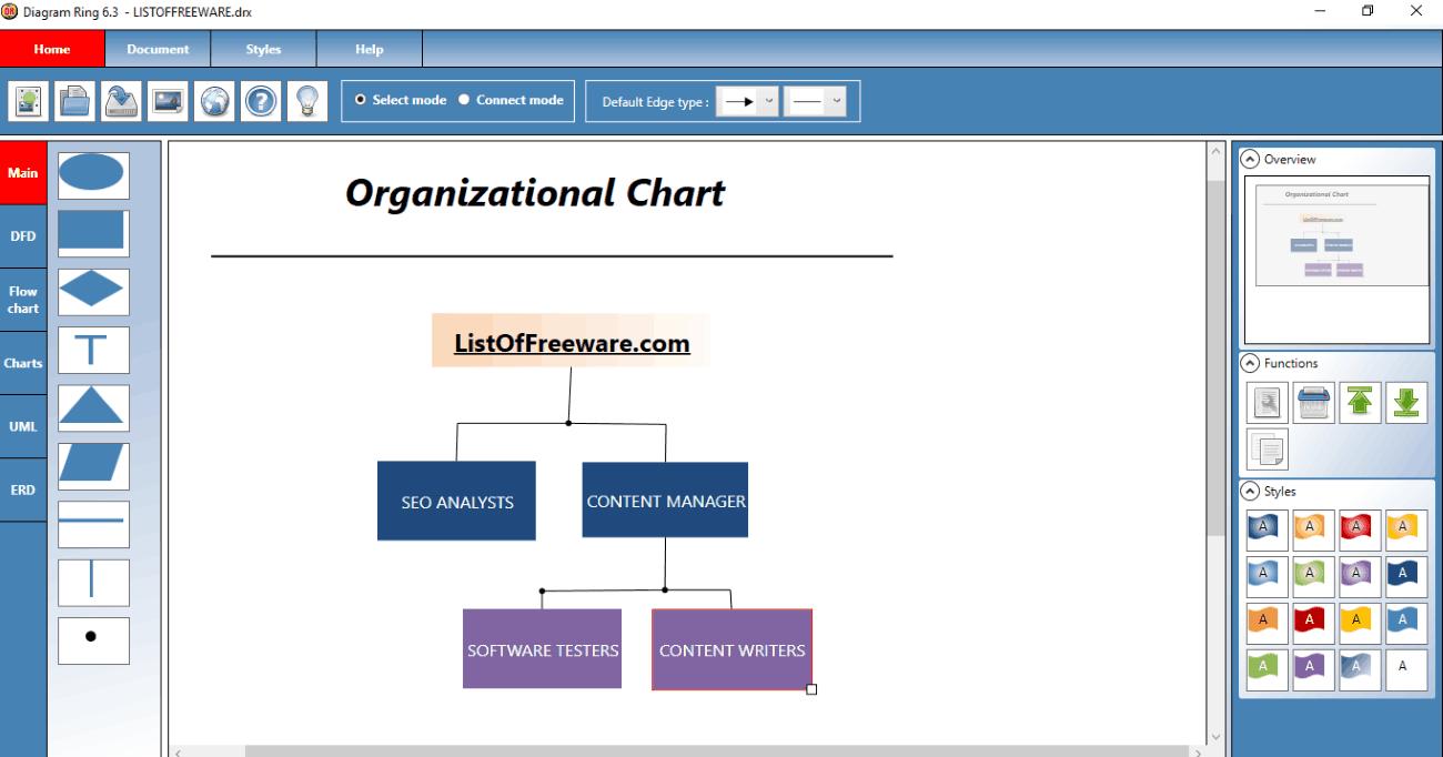 5 Best Free Organizational Chart Maker Software For Windows