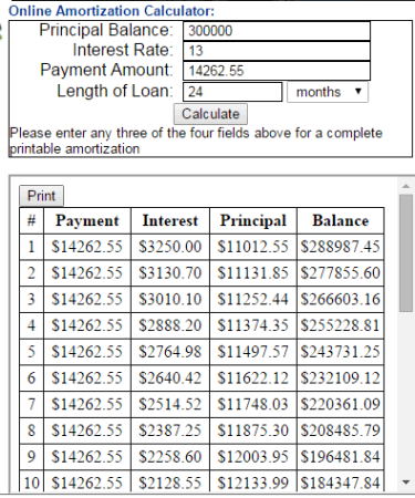 amortization schedule online monthly amortization schedule excel
