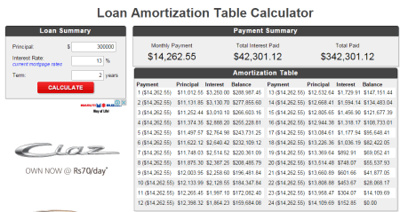 principal amortization 28 tables to calculate loan amortization