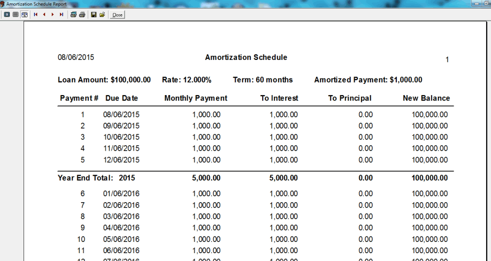 to prepare an amortization schedule you need to enter the loan amount interest