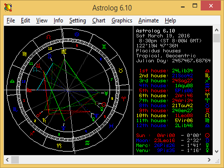 13 Best Free Astrology Software For Windows