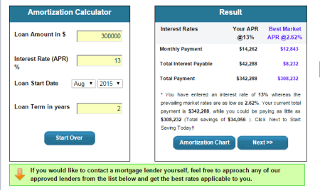 mortgage amortization calculator with dates