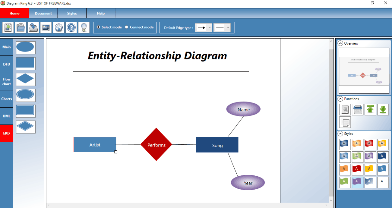 5 best free er diagram creator software for windows diagram ring is the next er diagram creator for windows in this list as you open the software you will be asked to choose a sample diagram simply choose ccuart Images