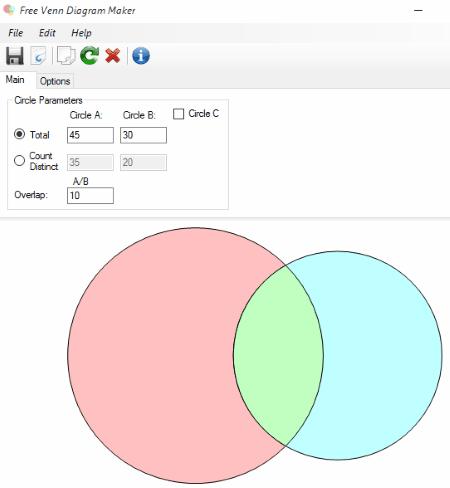 Free venn diagram maker diy wiring diagrams 10 best free venn diagram maker for windows rh listoffreeware com venn diagram maker free overlay ccuart Images