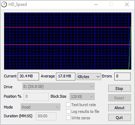 Flash Speed Test