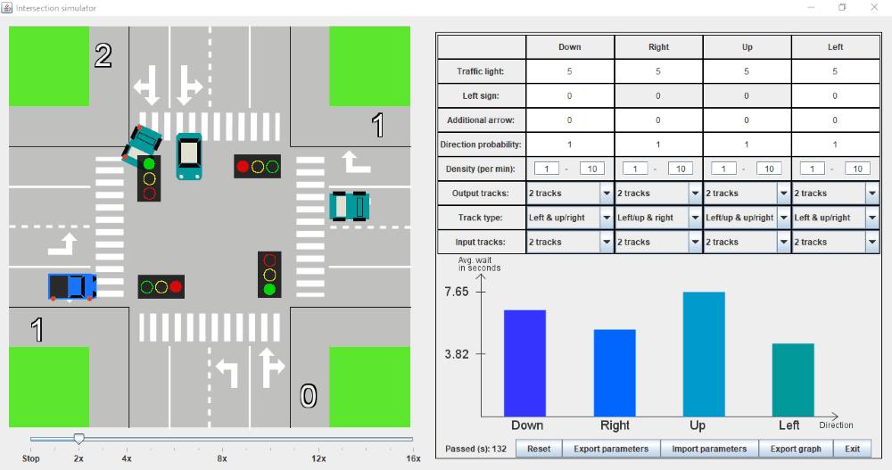 traffic simulation software