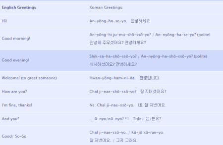 Korean Language Links, Resources and Lessons