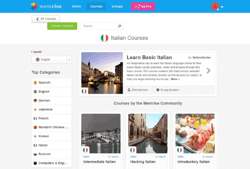 free website találkozik olasz