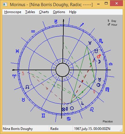 Kala vedic astrology software