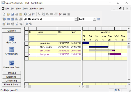 10 Best Free Gantt Chart Software For Windows