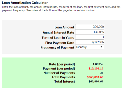 103 best free online amortization schedule maker