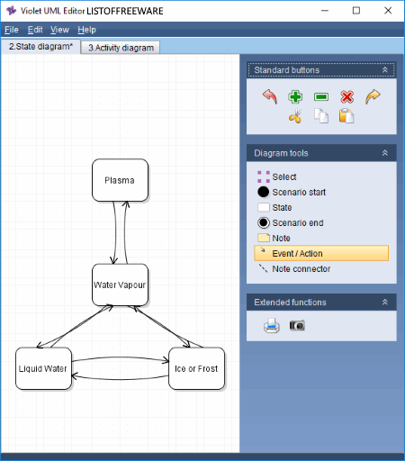 8 Best Free Open Source Diagram Software For Windows