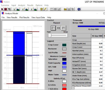 7 Best Free Irrigation Design Software For Windows