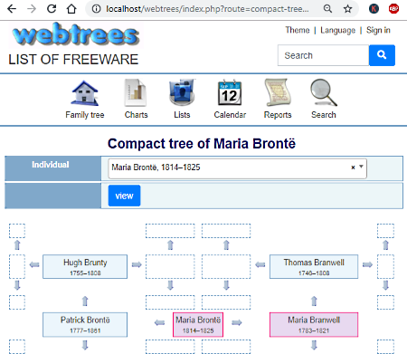 9 Best Free Family Tree Chart Maker Software For Windows