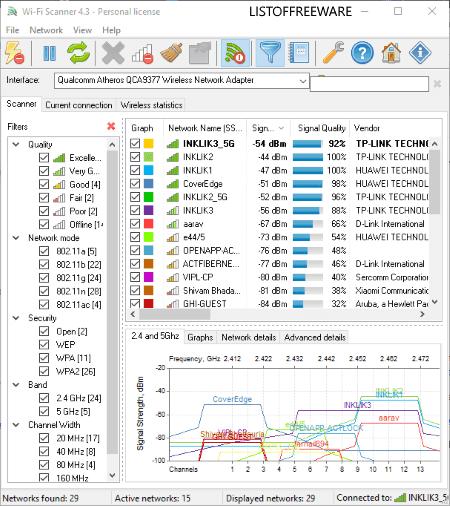 6 Best Free Wifi Analyzer Software For Windows