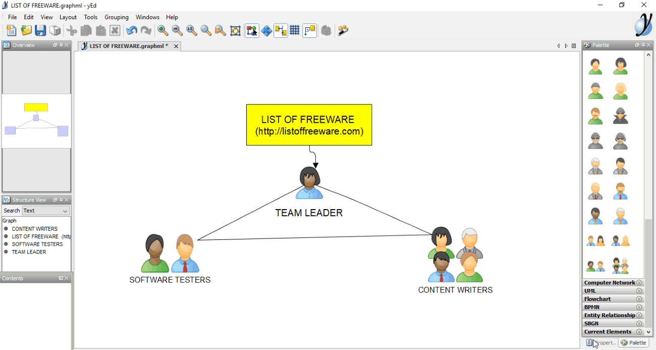YEd Graph Editor Is A Feature Rich Diagram Maker Software Using It You Can Create Different Types Of Diagrams Such As Computer Network Flowchart UML