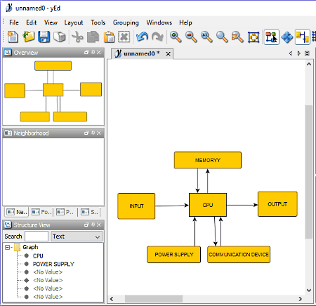 8 Best Free Block Diagram maker Software For WindowsList Of Freeware